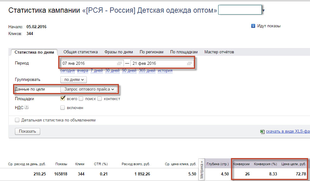Опт детской одежды, Новый Лендосайт, Яндекс Директ, лиды за 73руб.