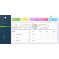Дизайн интерфейса для клиента