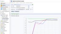 Модуль проверки позиций сайта (Битрикс)