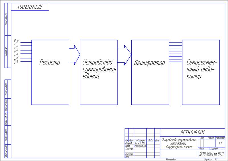 Структурная схема устройства.  Мурад Эминов Wswsws05.