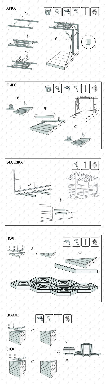 Создание векторной инструкции