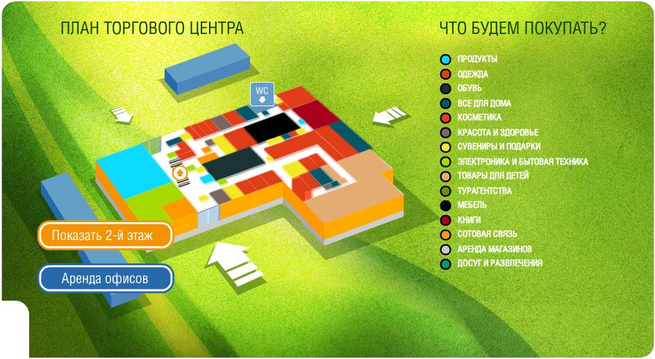 План аренды для торгового центра