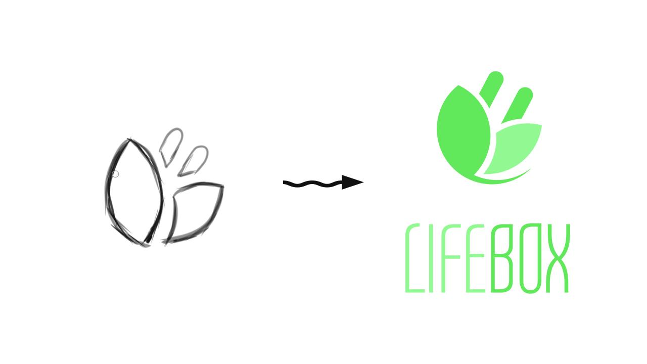 Разработка Логотипа. Победитель получит расширеный заказ  фото f_7215c2648d2b5d24.jpg