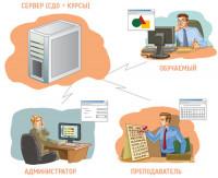 СДО_маркетинг кит_прототип