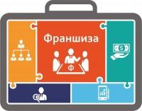 Франшиза. Настройка Яндекс.Директ