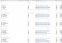Google US, smart locks