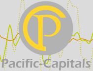 Сайт про инвестиции