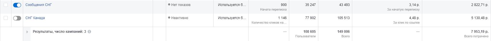Заявки для Визового центра. 3 РУБЛЯ ЗА ЛИД!