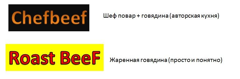 Придумать нейминг для сети кафе в формате фаст фуд фото f_1645a9f51e0ed432.jpg