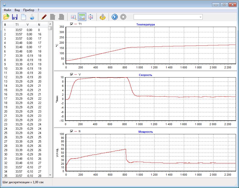Работа с измерительными приборами (RS-232, USB HID)