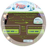 Инфографика для сайта