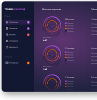 2020 год. Редизайн экрана статистики dashboard + добавить меню навигации в figma