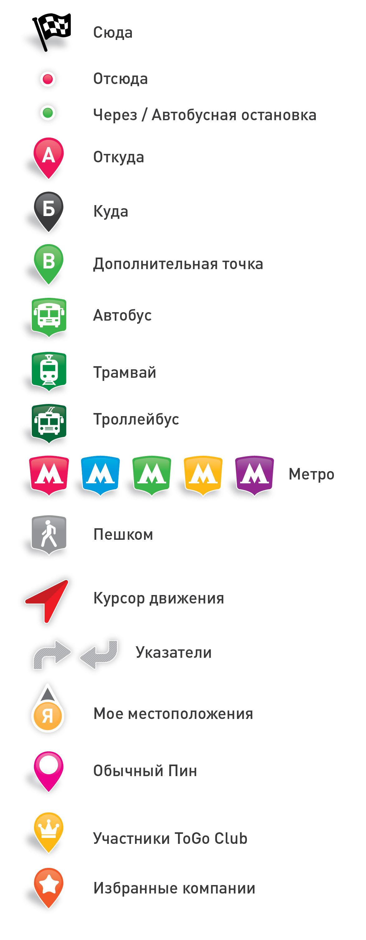 Иконки на карту. фото f_2195af19bc98120f.jpg