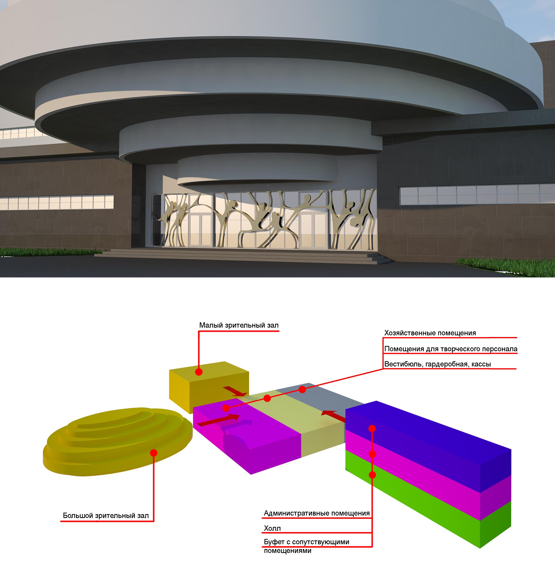 Разработка архитектурной концепции театра оперы и балета фото f_12152f51afe7aa4f.jpg