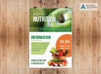 Плакат Nutrition