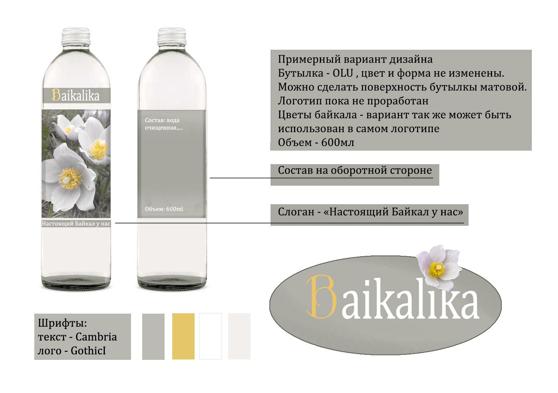 Дизайн упаковки экологичной бутылки