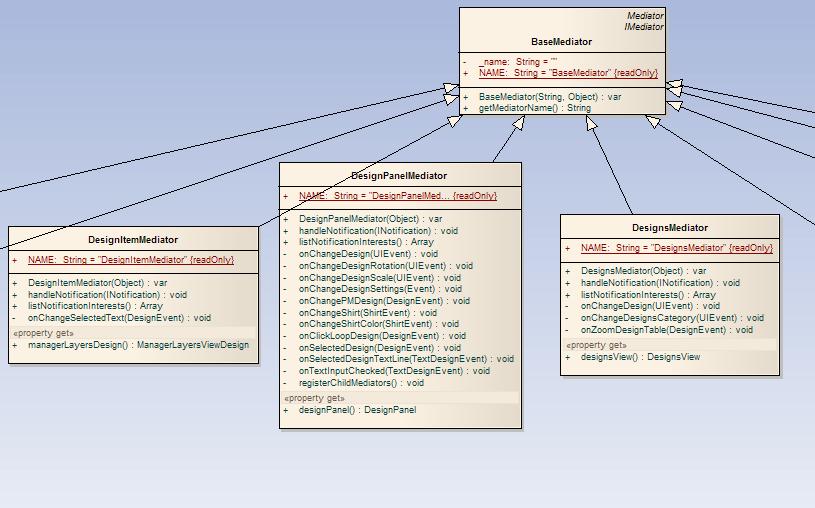 диаграмма классов в enterprise architect