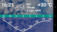 Weather24H