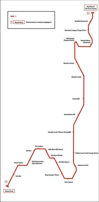 Иерусалим схема скоростного трамвая