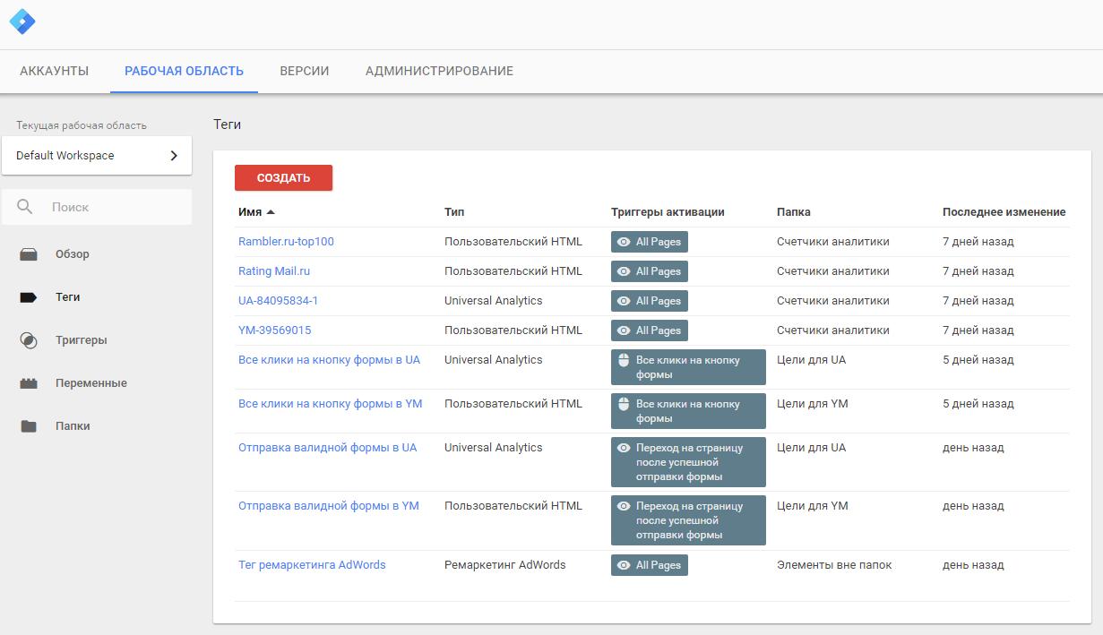 Настройка счетчиков аналитики и целей через Google Tag Manager