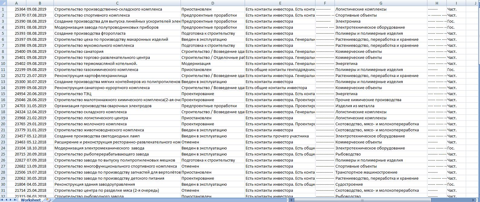 Парсинг информации с сайта с выгрузкой в Excell