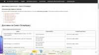 """Текст на страницу """"Доставка и оплата"""" для интернет-магазина Хоббимагия"""