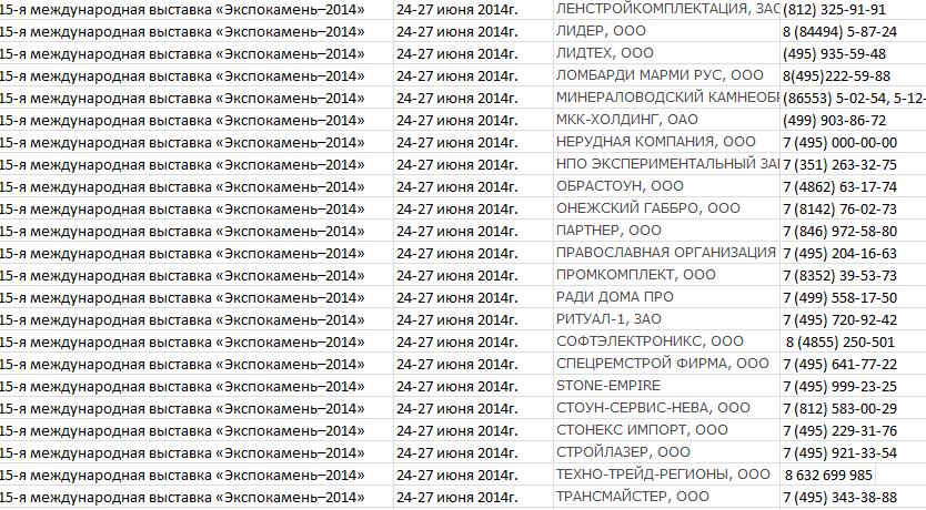 Список участников выставки