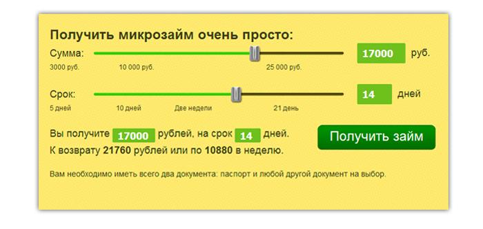 займа - модуль Joomla 2.5