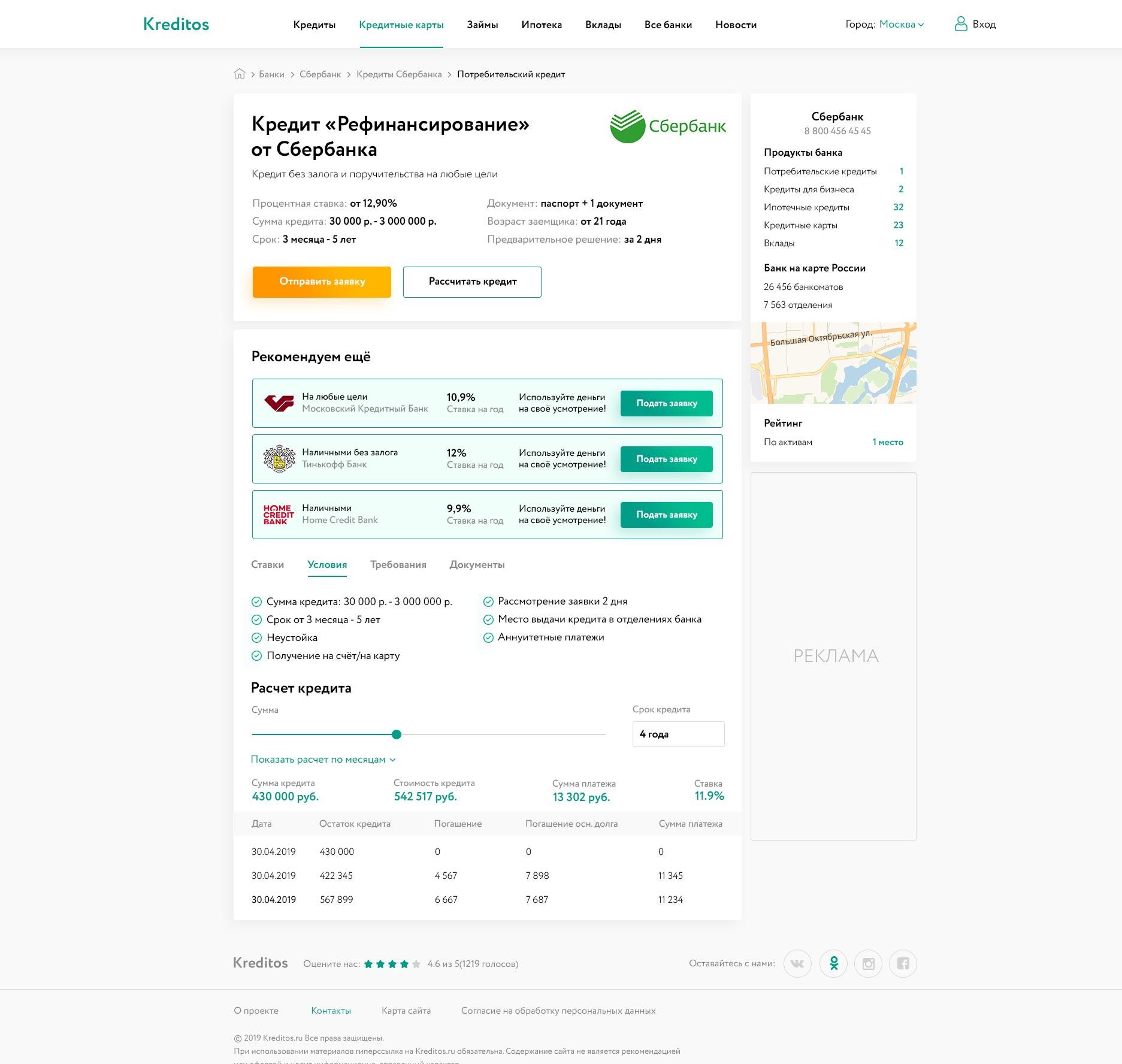«Сбербанк» - дизайн сайта для сравнения кредитных предложений