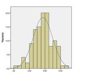 Статистическое исследование