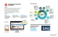 Медиапланирование и размещение рекламы в LinkedIn (b2b коммуникации)