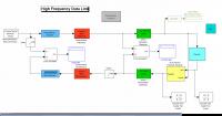 Линия передачи данных (Simulink)