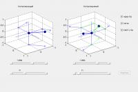 Модель оператора CNOT(квант.вычисления)