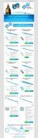 Дизайн и верстка письма