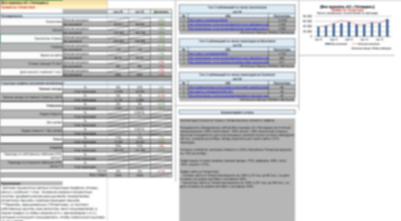 Автоматизация построения графиков в книге MS Excel