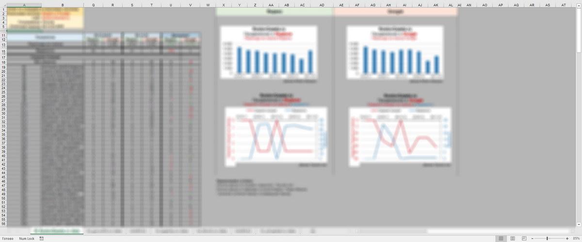 Автоматизация построения графиков и форматирования данных в книге MS Excel