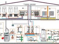Проект отопления для коттеджа площадью 100м2