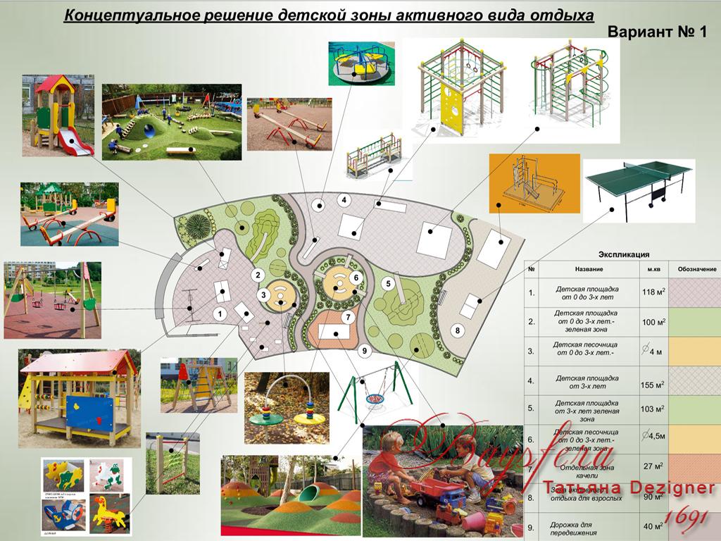 Концептуальное решение  детской зоны активного отдыха