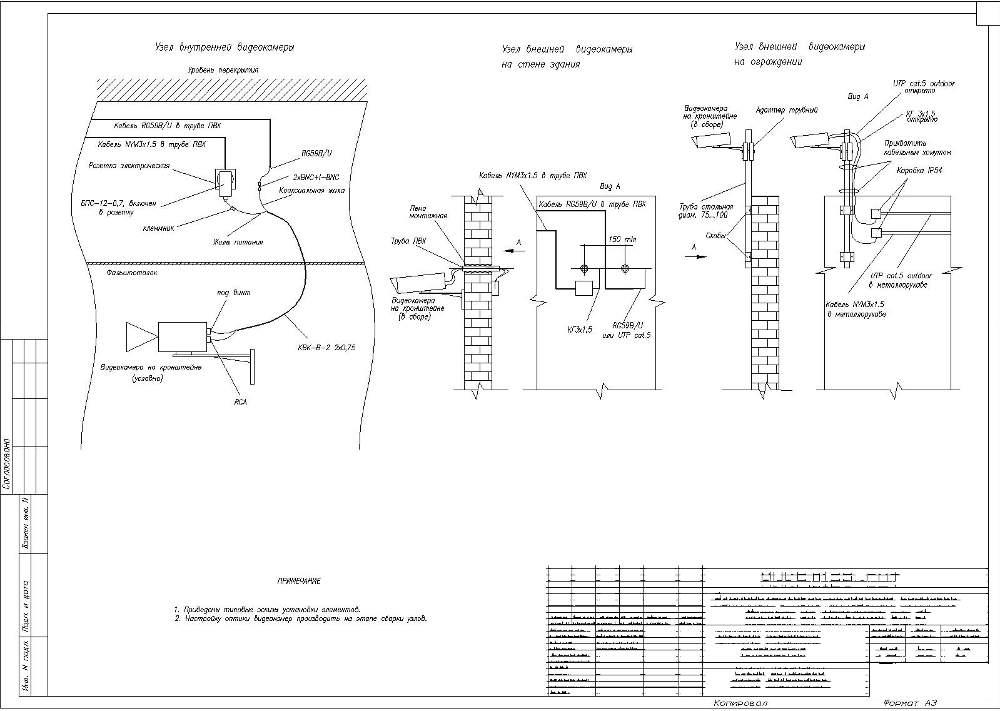 Схема установки узлов
