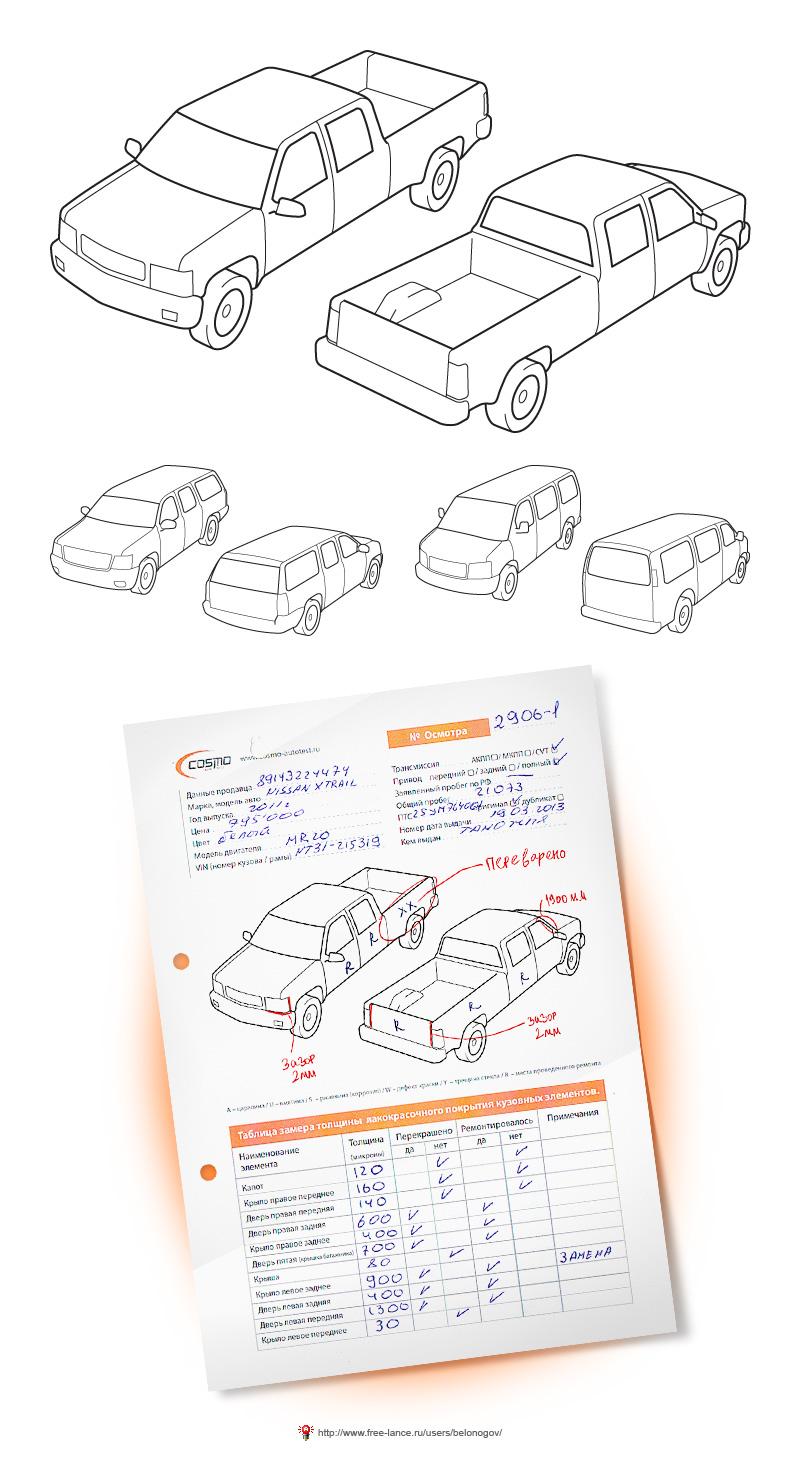 Автомобили для бланка осмотра транспортных средств