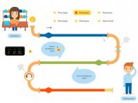 Инфографика для сайта мобильного приложения