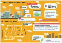 Инфографика для продажи квартиры