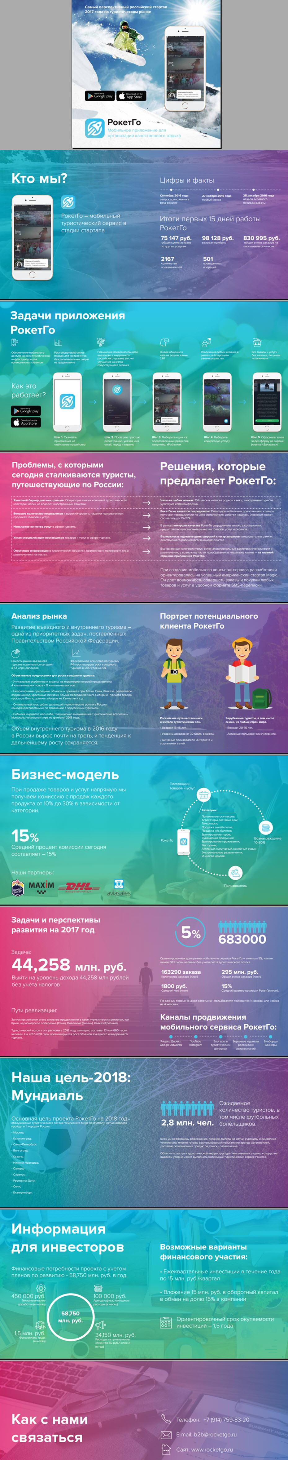 Презентация - Мобильное приложение