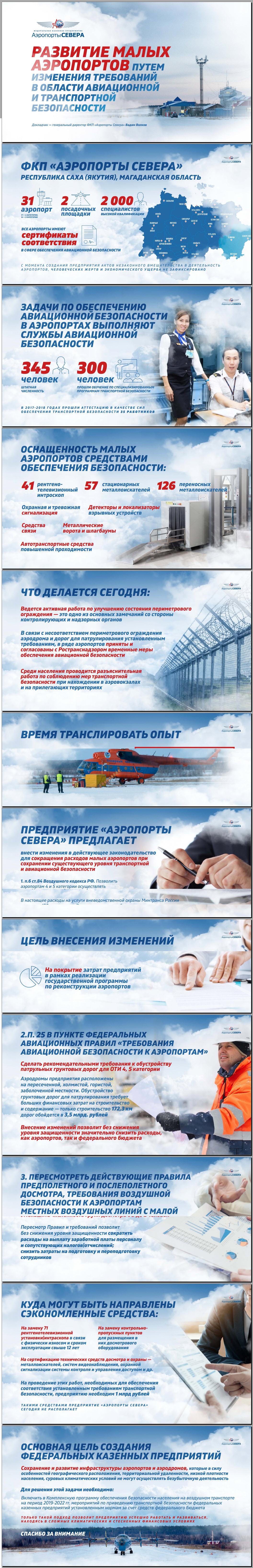 Презентация к докладу. Малые аэропорты Севера.