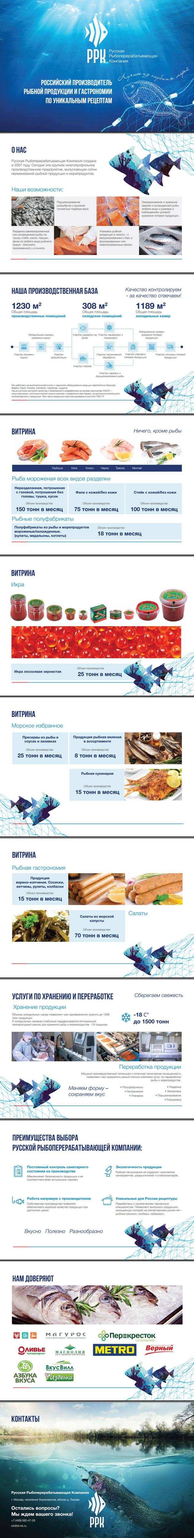 Маркетинг-кит. Русская рыбоперерабатывающая компания