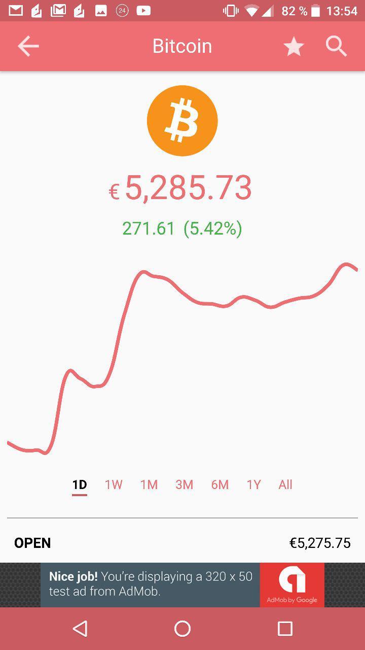CoinMarketCap - курс криптовалют