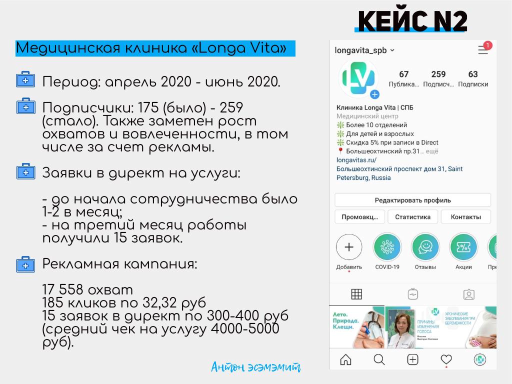 SMM для медицинских клиник