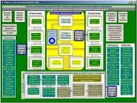 Торговля-Склад-Производство-Транспорт модуль администрироаания