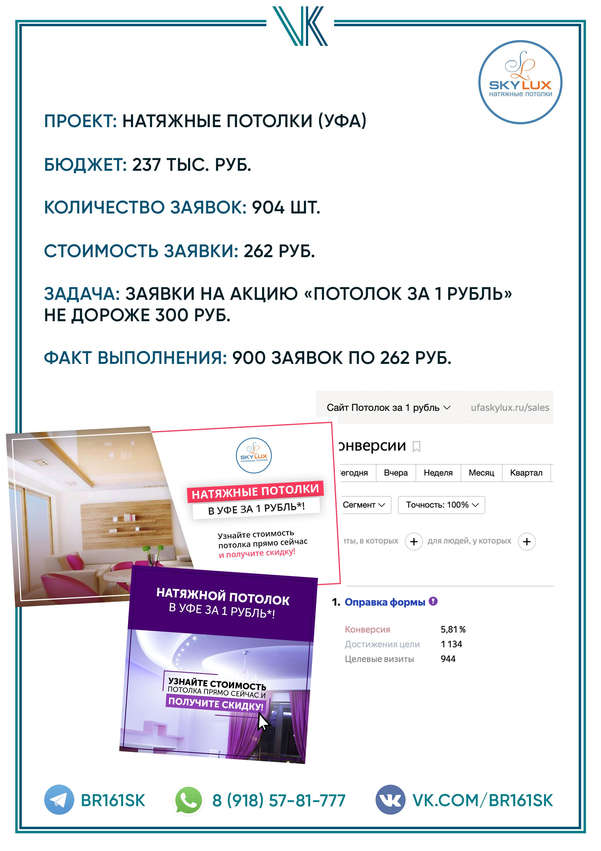 Кейс - 1000 заявок на натяжные потолки (все соц. сети)