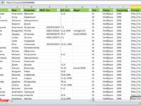 Лидогенерация | сбор контактной базы телефонов / емейлов для обзвона или...